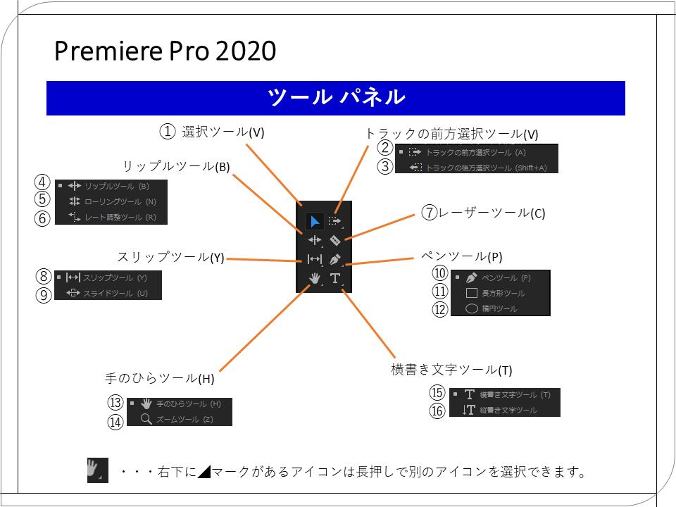 Premiere Pro 2020 ツールパネルの使い方