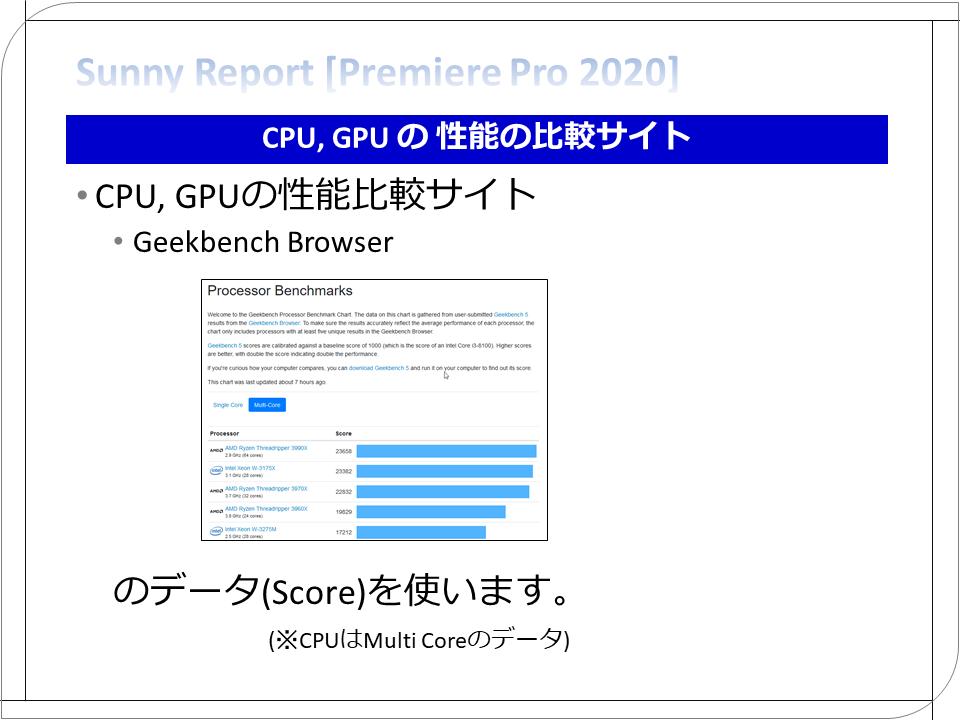 CPU、GPUの比較サイト