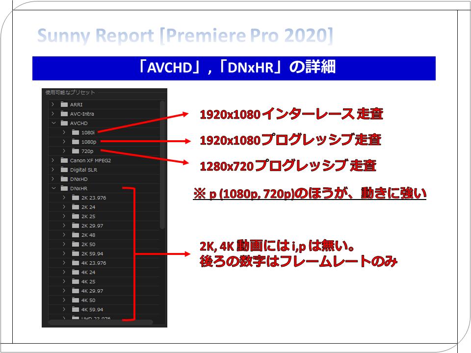 """""""AVCHD""""、""""DNxHR""""の詳細説明"""